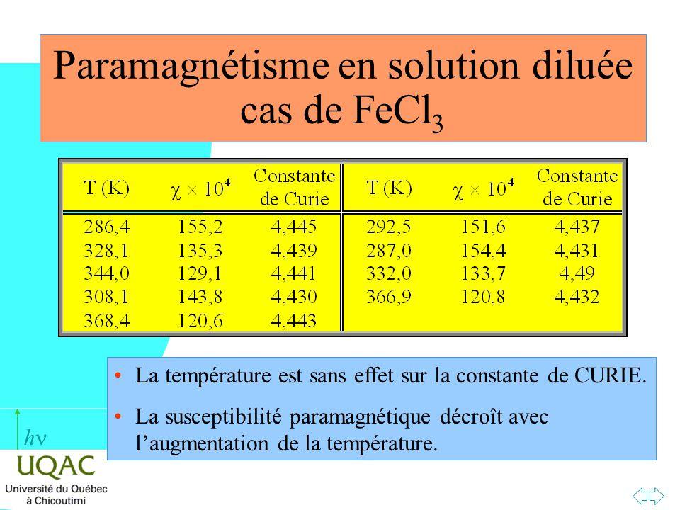 Paramagnétisme en solution diluée cas de FeCl3