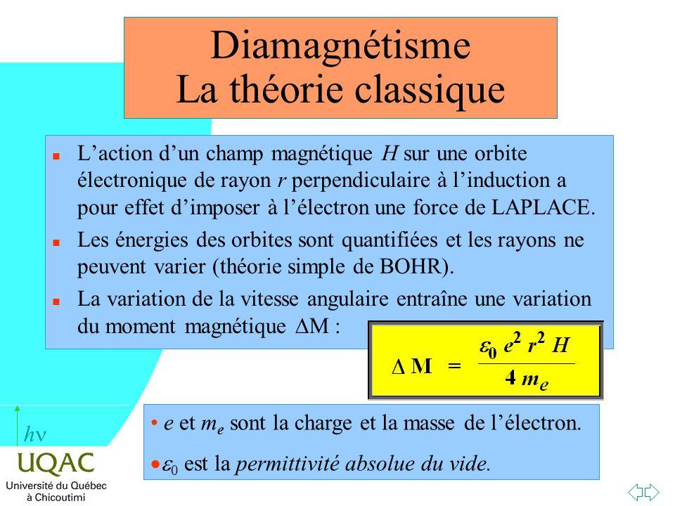 Diamagnétisme La théorie classique