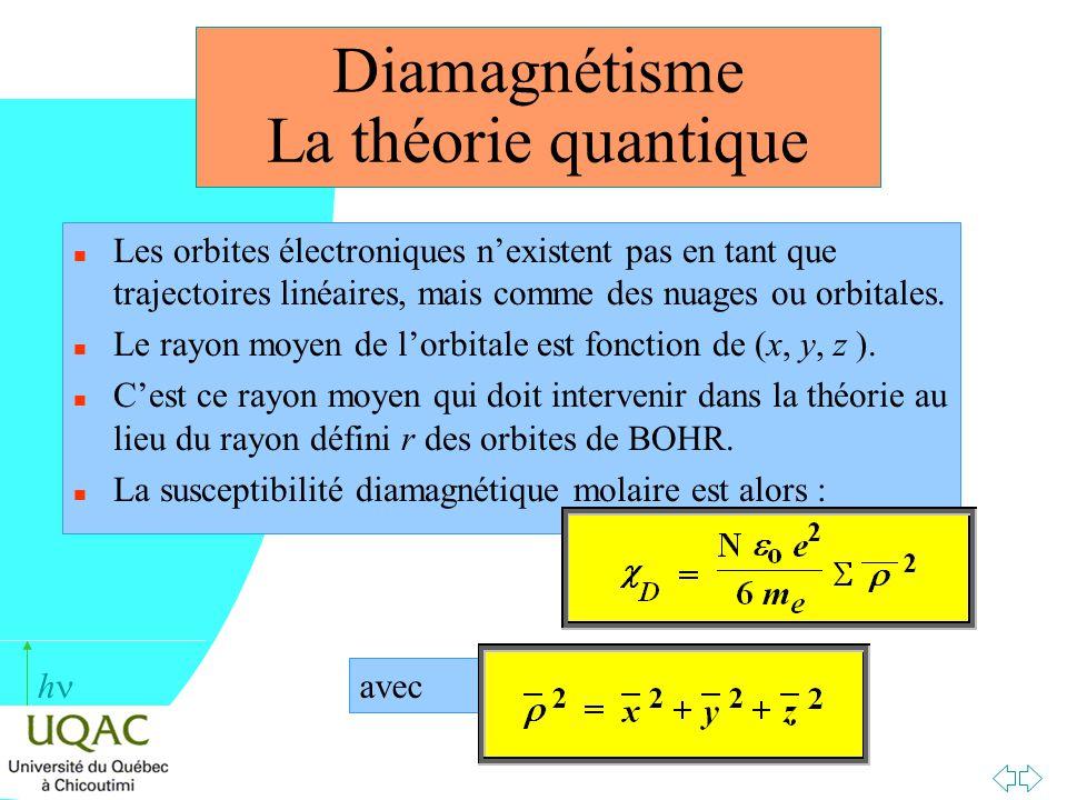 Diamagnétisme La théorie quantique