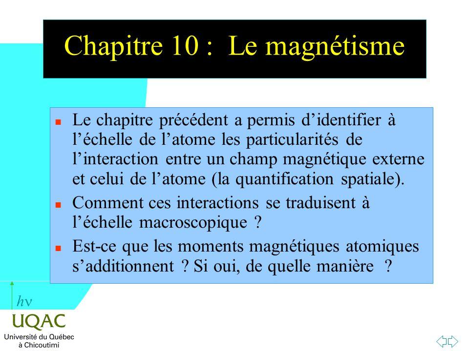 Chapitre 10 : Le magnétisme