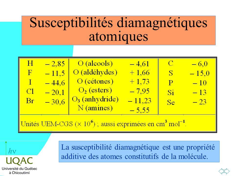 Susceptibilités diamagnétiques atomiques