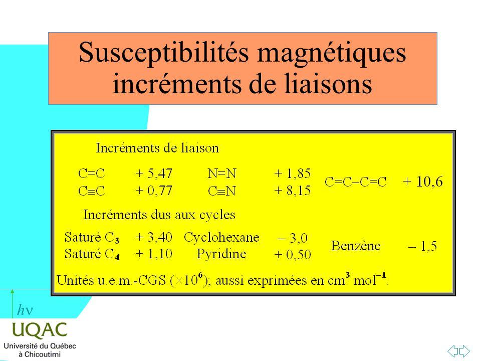 Susceptibilités magnétiques incréments de liaisons
