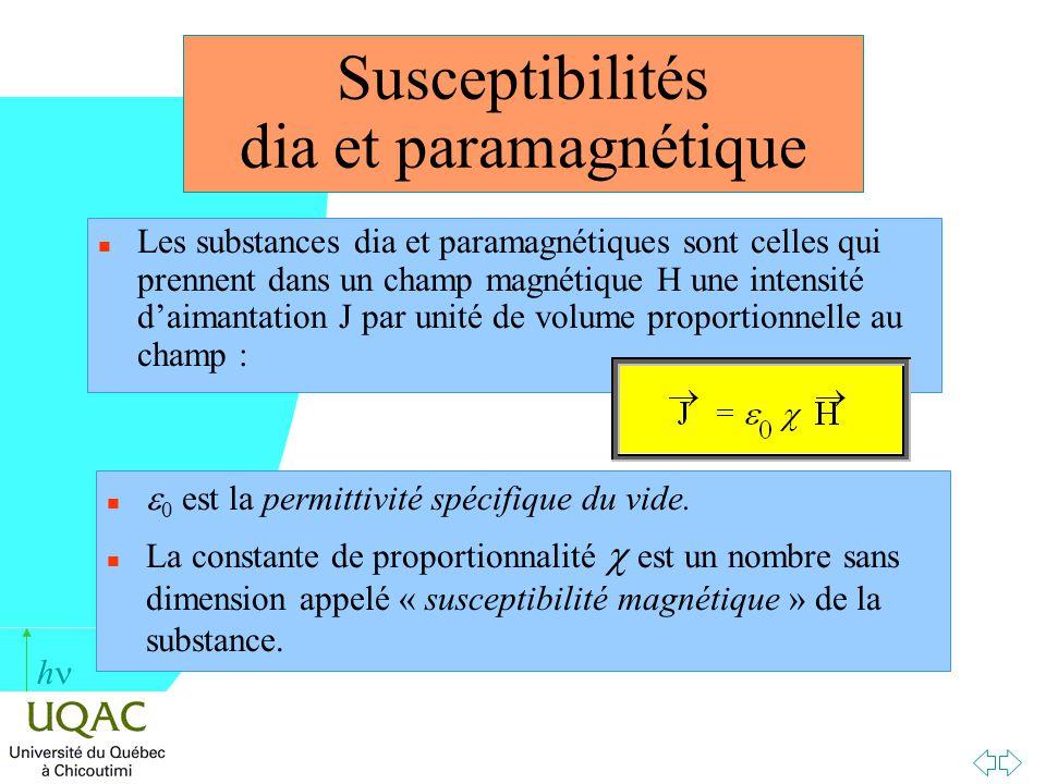 Susceptibilités dia et paramagnétique