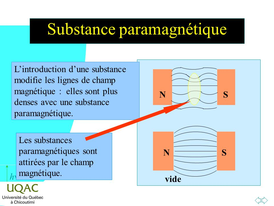 Substance paramagnétique