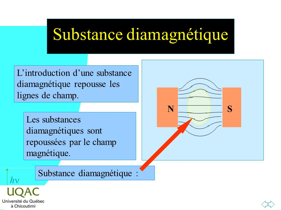 Substance diamagnétique