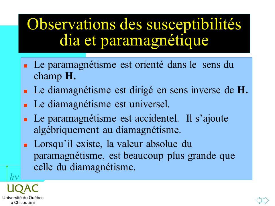 Observations des susceptibilités dia et paramagnétique