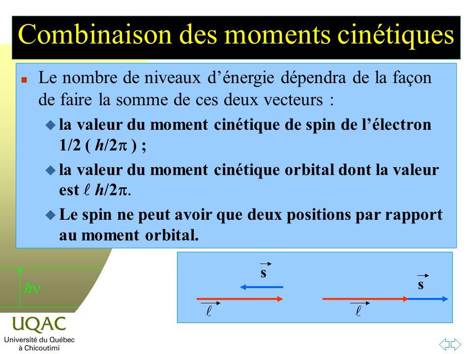 Combinaison des moments cinétiques