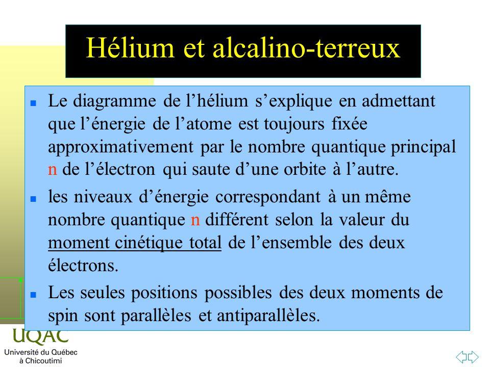 Hélium et alcalino-terreux