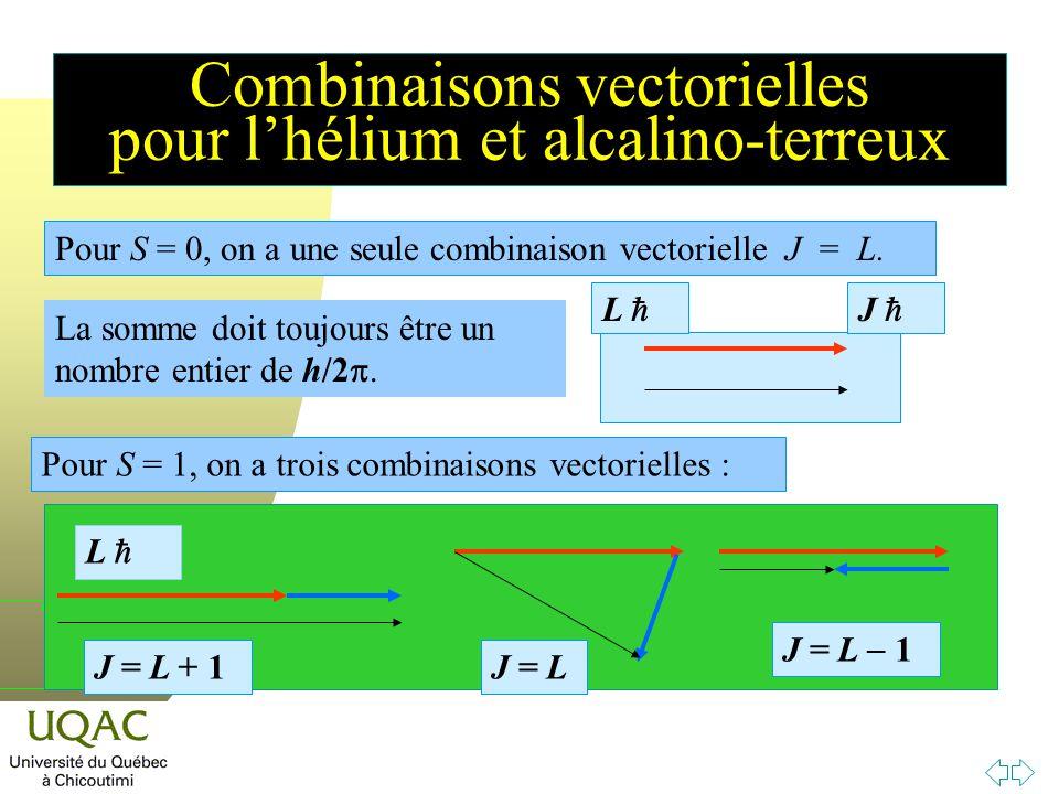 Combinaisons vectorielles pour l'hélium et alcalino-terreux