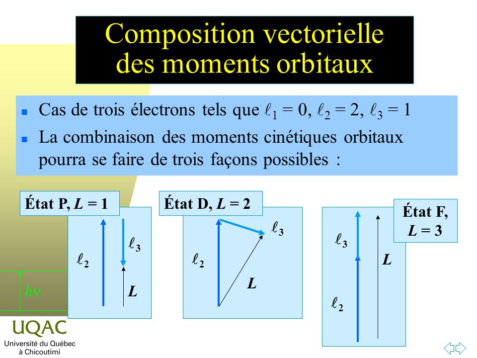 Composition vectorielle des moments orbitaux