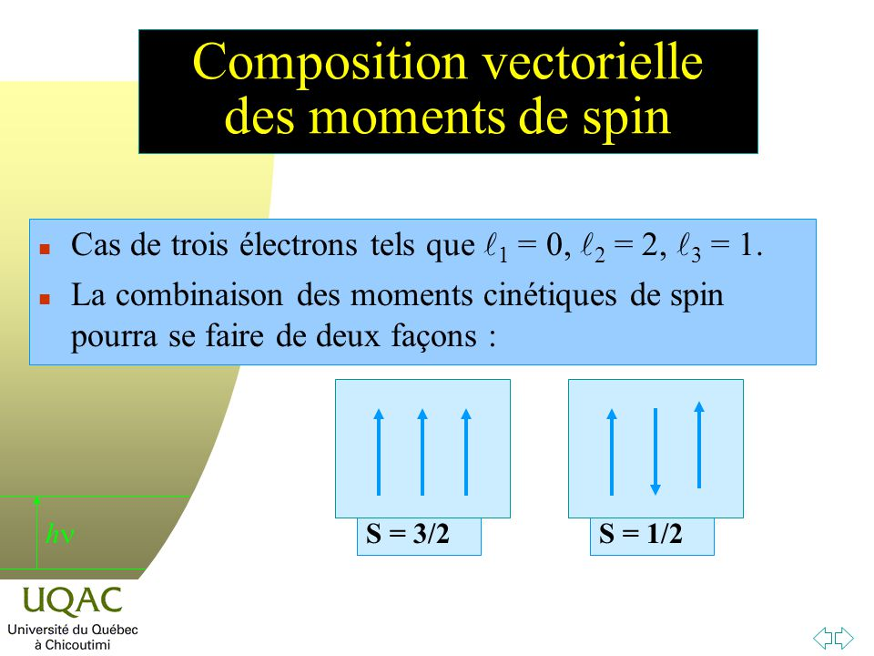 Composition vectorielle des moments de spin