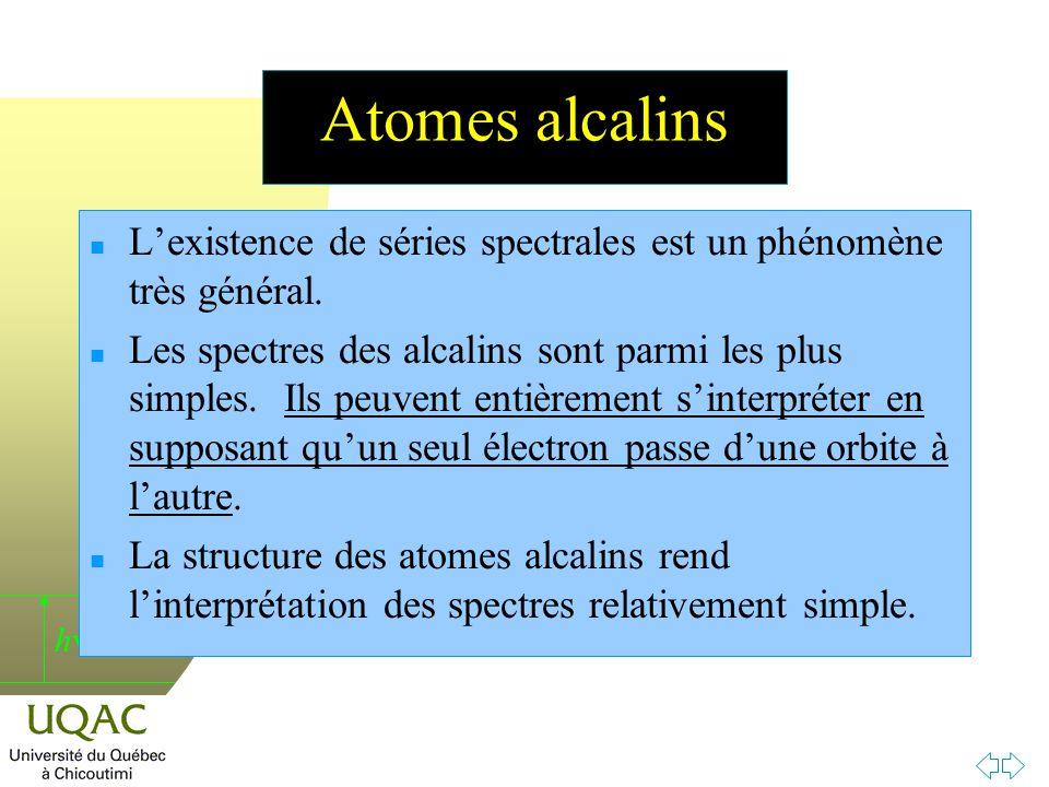 Atomes alcalins L'existence de séries spectrales est un phénomène très général.