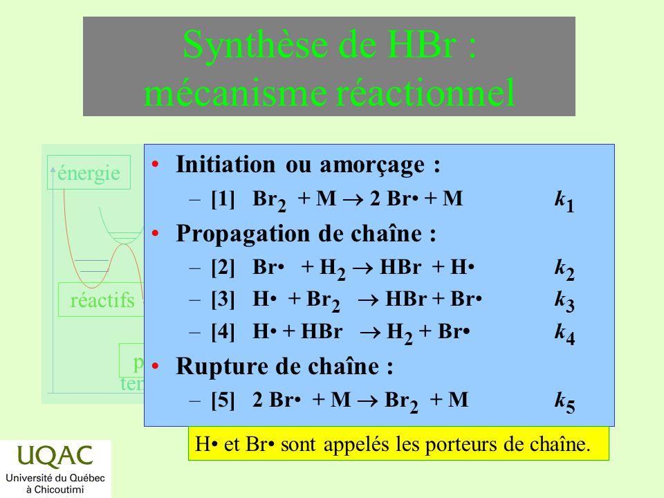 Synthèse de HBr : mécanisme réactionnel