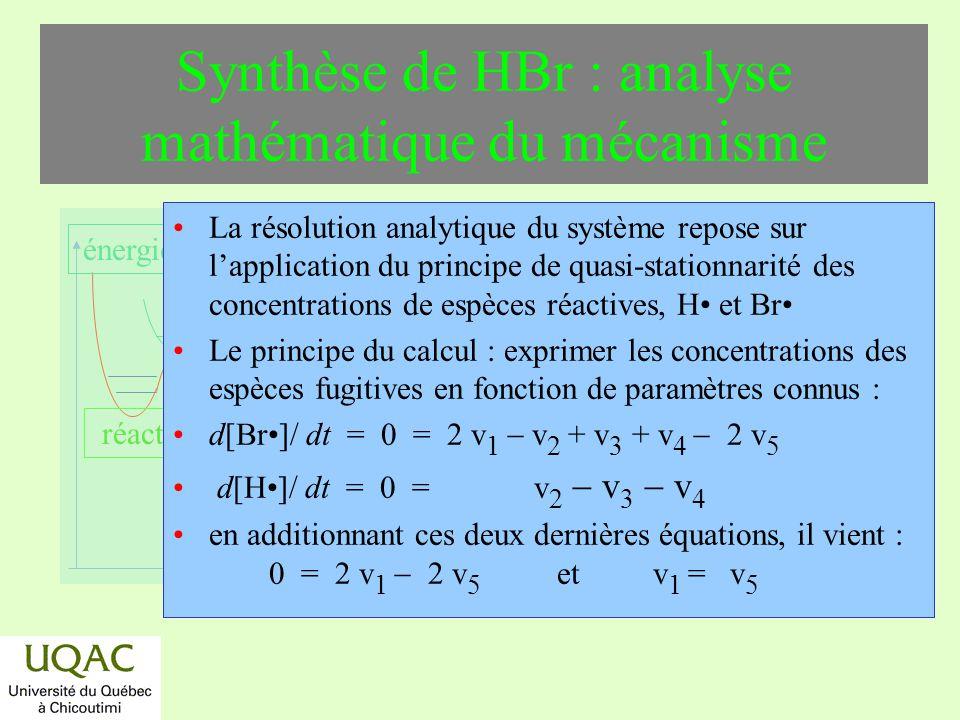 Synthèse de HBr : analyse mathématique du mécanisme