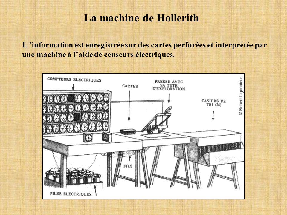 La machine de Hollerith