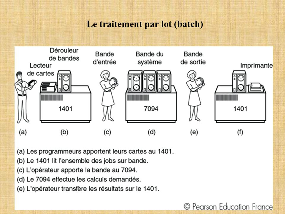 Le traitement par lot (batch)