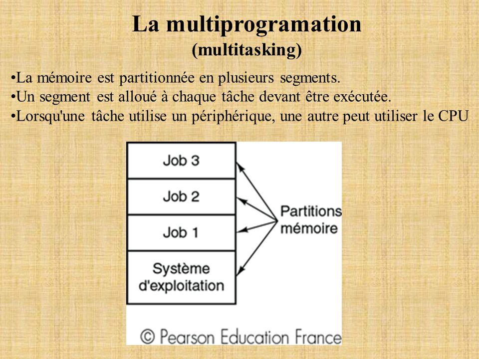 La multiprogramation (multitasking)