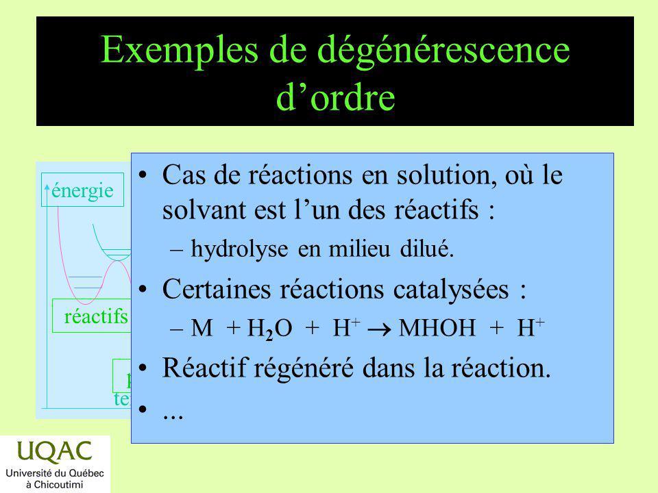 Exemples de dégénérescence d'ordre