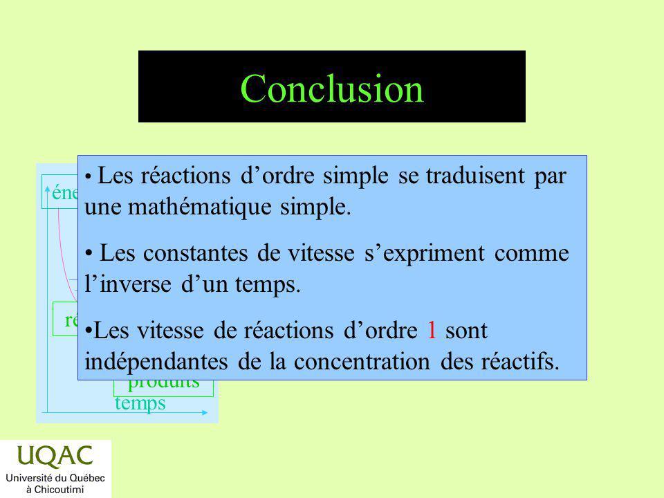 Conclusion Les réactions d'ordre simple se traduisent par une mathématique simple. Les constantes de vitesse s'expriment comme l'inverse d'un temps.