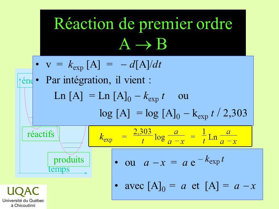 Réaction de premier ordre A  B