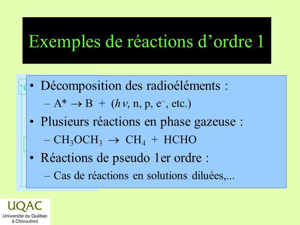 Exemples de réactions d'ordre 1