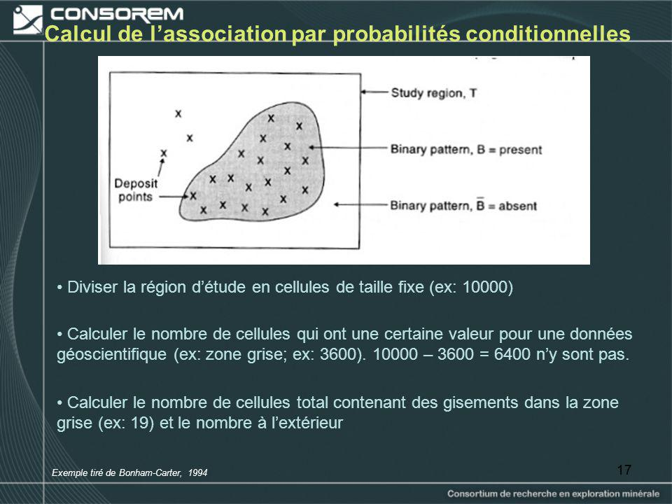Calcul de l'association par probabilités conditionnelles