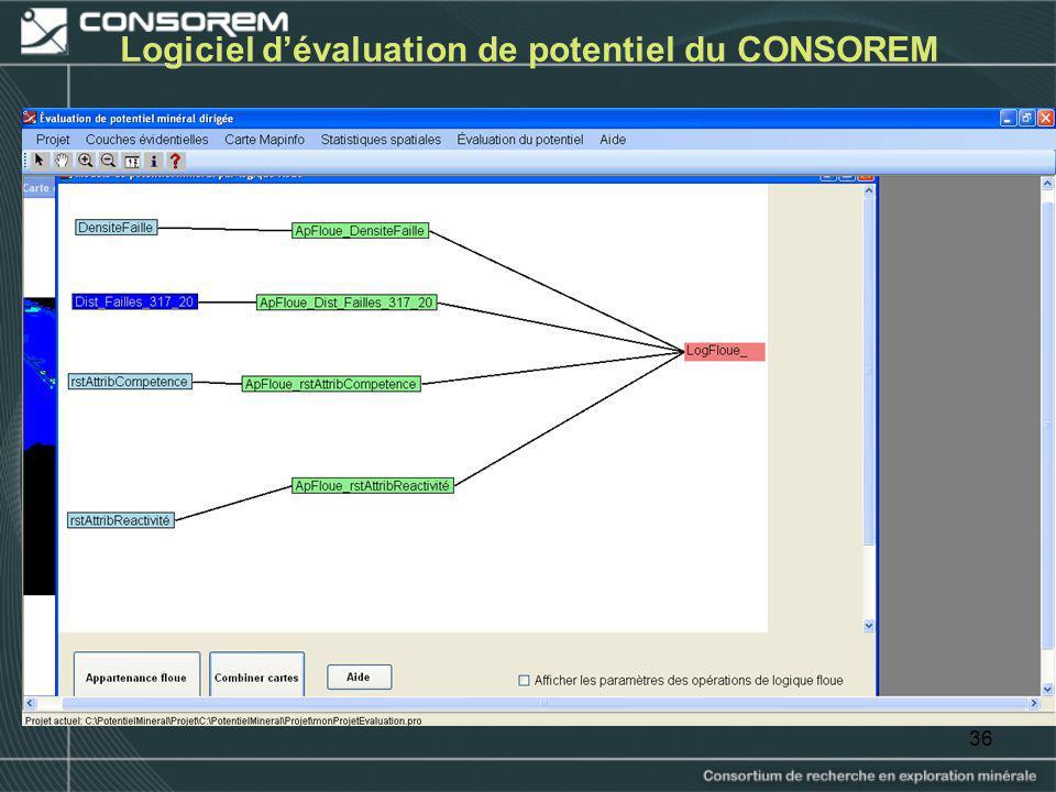 Logiciel d'évaluation de potentiel du CONSOREM