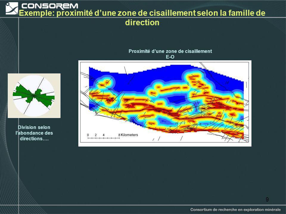 Exemple: proximité d'une zone de cisaillement selon la famille de direction
