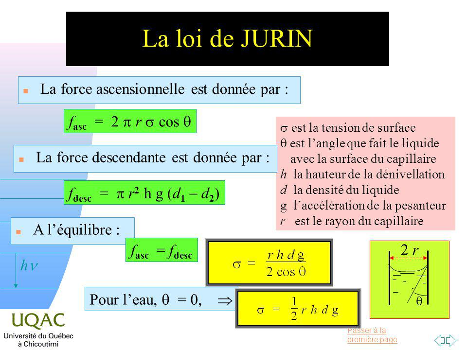 La loi de JURIN La force ascensionnelle est donnée par :