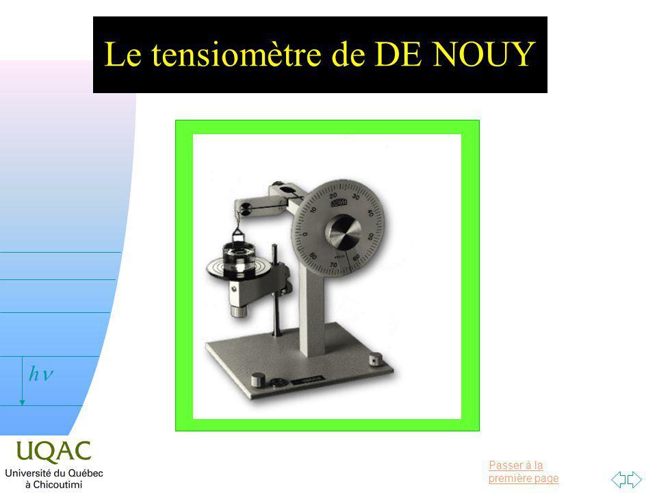 Le tensiomètre de DE NOUY