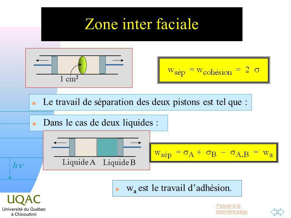 Zone inter faciale 1 cm2. Le travail de séparation des deux pistons est tel que : Dans le cas de deux liquides :
