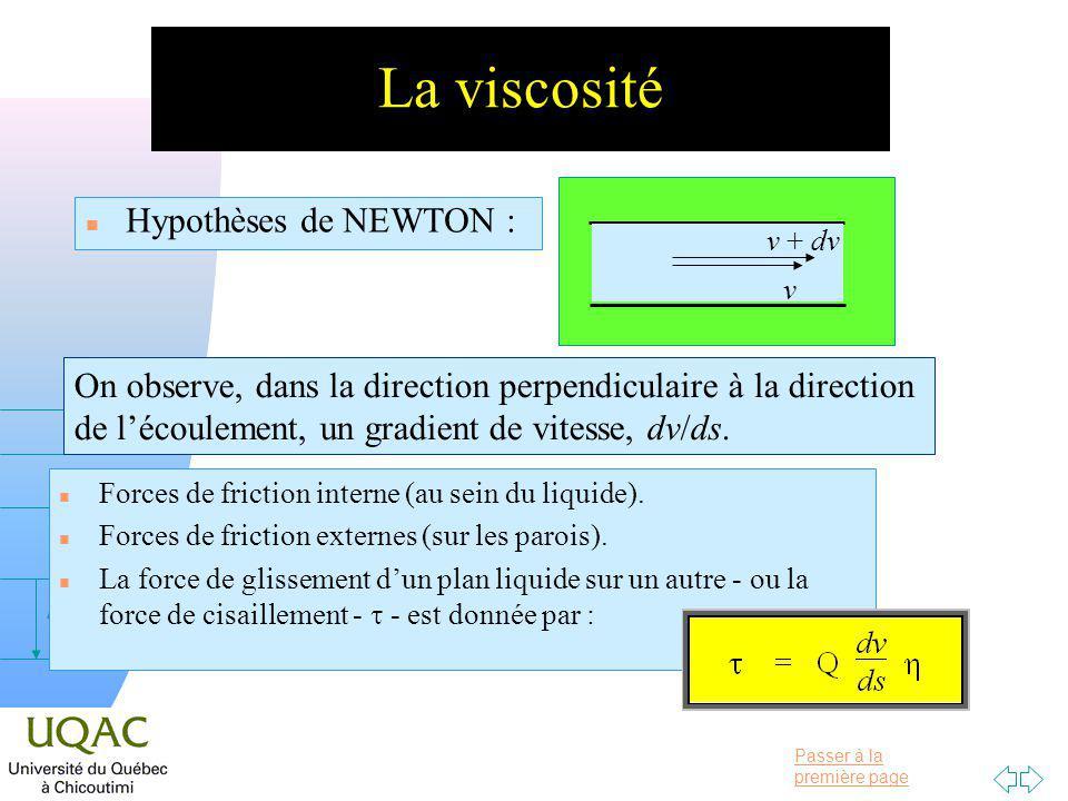 La viscosité Hypothèses de NEWTON :
