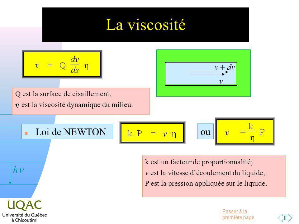 La viscosité Loi de NEWTON ou v + dv v