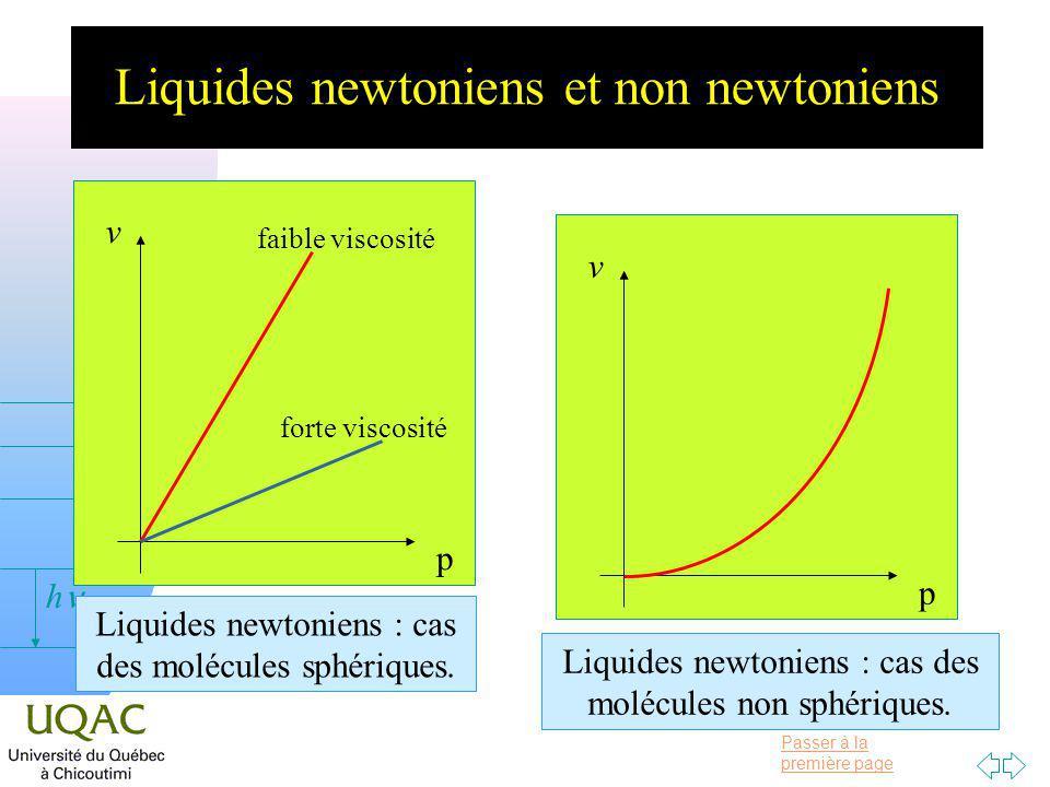 Liquides newtoniens et non newtoniens