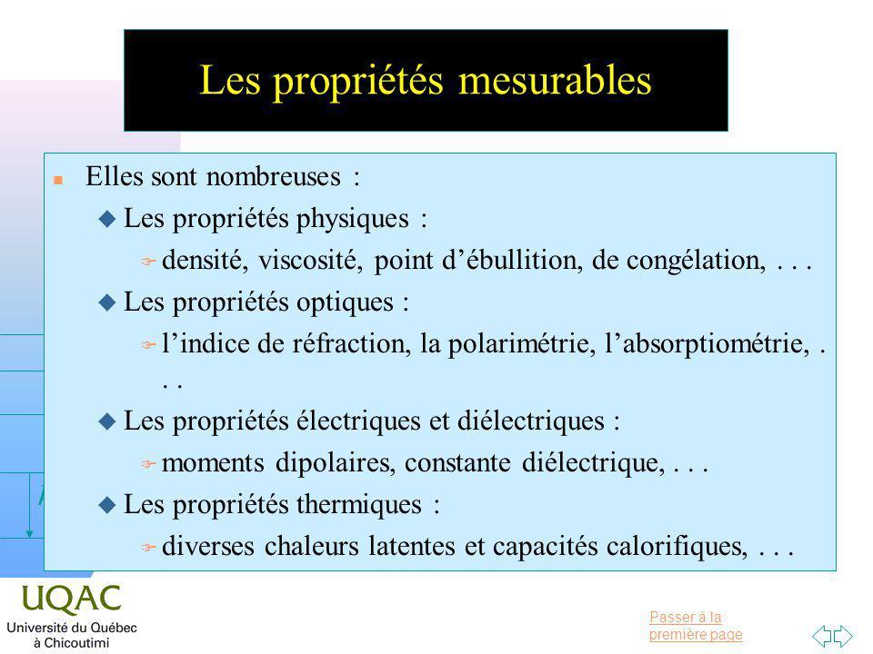 Les propriétés mesurables
