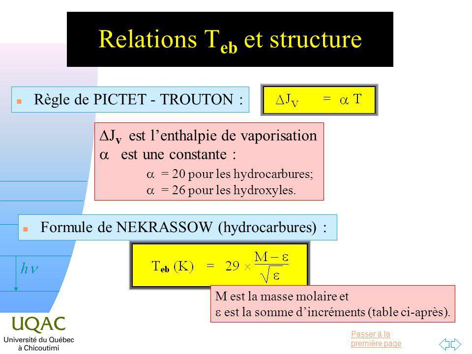 Relations Teb et structure