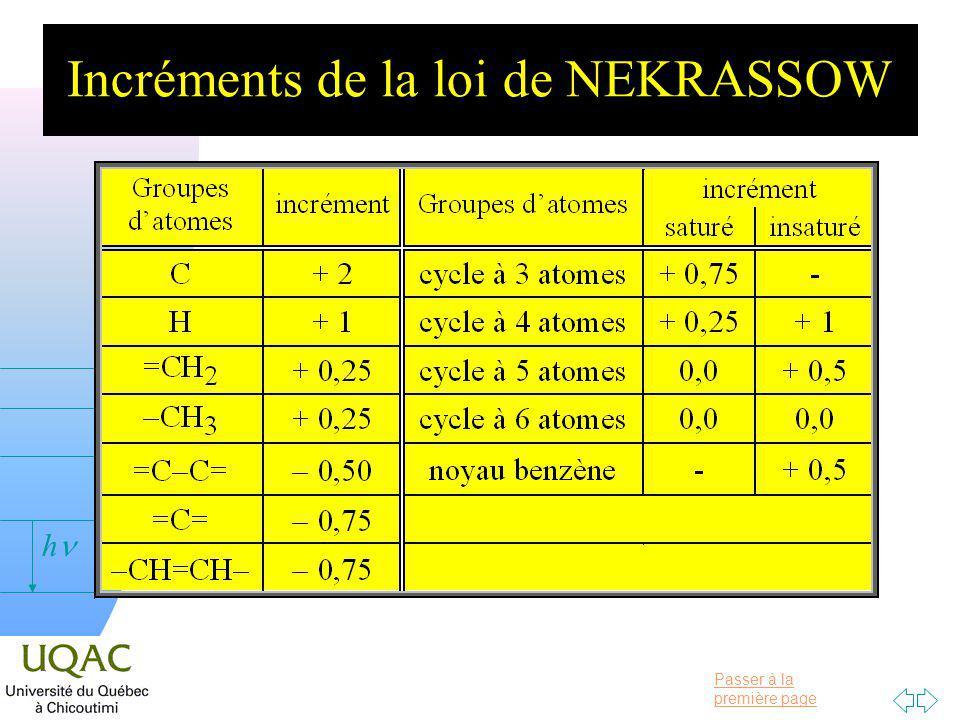 Incréments de la loi de NEKRASSOW