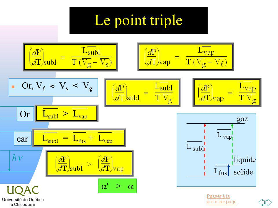 Le point triple Or, V  Vs < Vg Or Lsubl > Lvap car