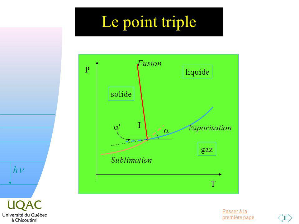 Le point triple Fusion P liquide solide I a Vaporisation a gaz