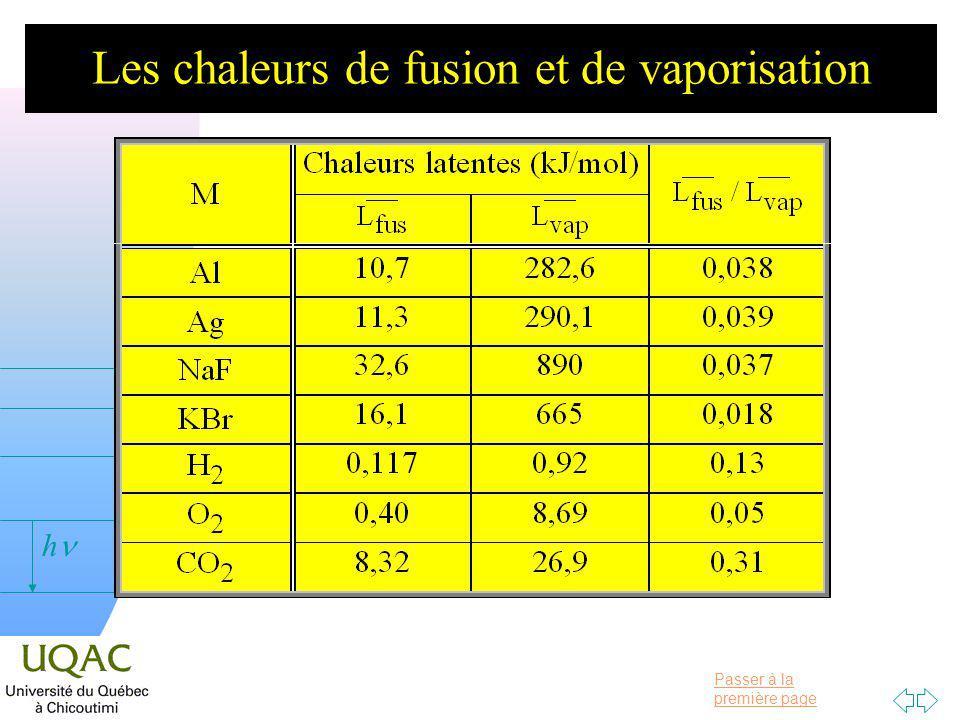 Les chaleurs de fusion et de vaporisation