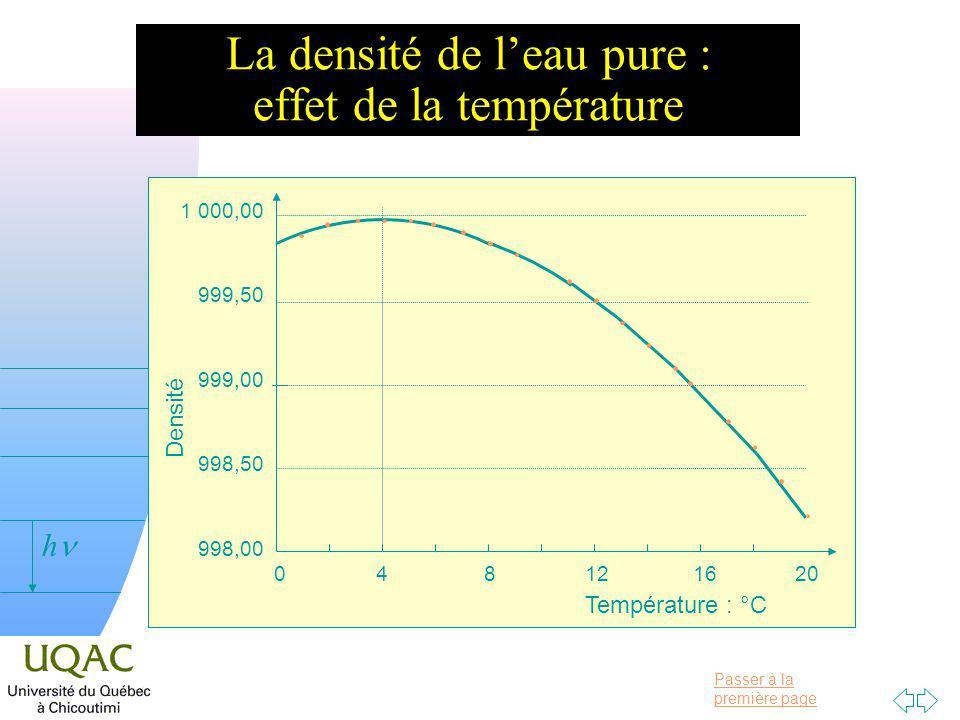 La densité de l'eau pure : effet de la température