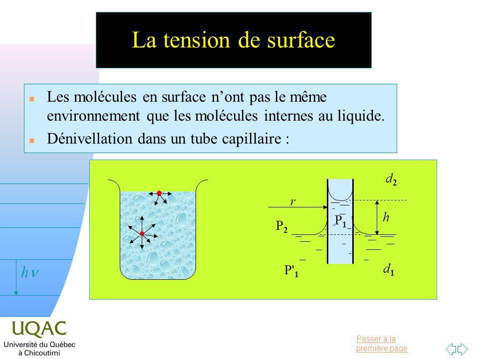 La tension de surface Les molécules en surface n'ont pas le même environnement que les molécules internes au liquide.