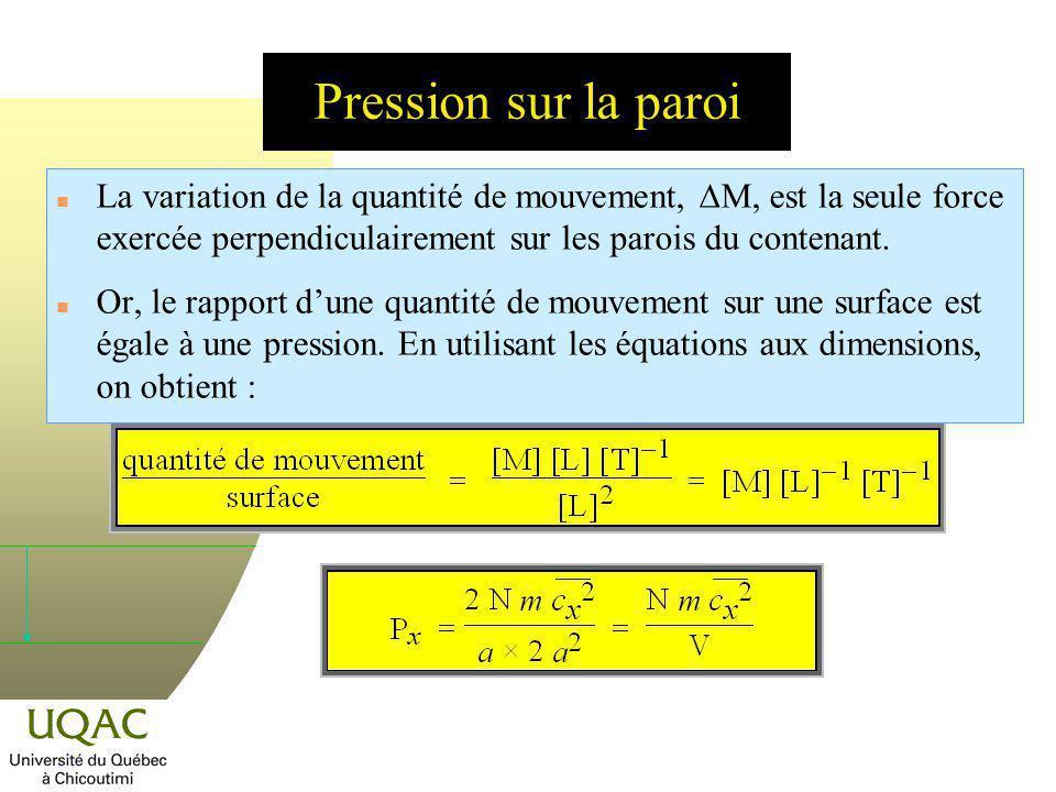 Pression sur la paroi La variation de la quantité de mouvement, DM, est la seule force exercée perpendiculairement sur les parois du contenant.