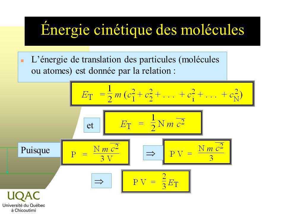 Énergie cinétique des molécules