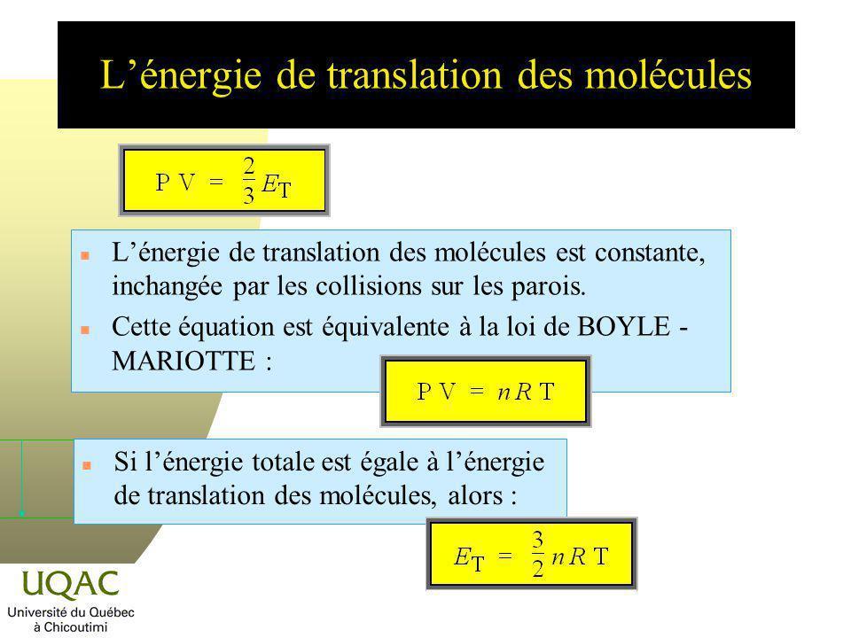 L'énergie de translation des molécules