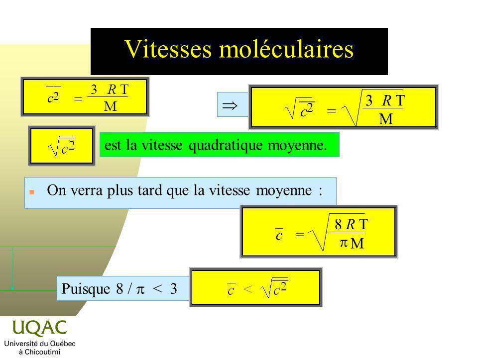 Vitesses moléculaires