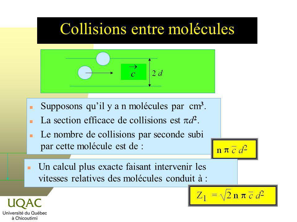 Collisions entre molécules