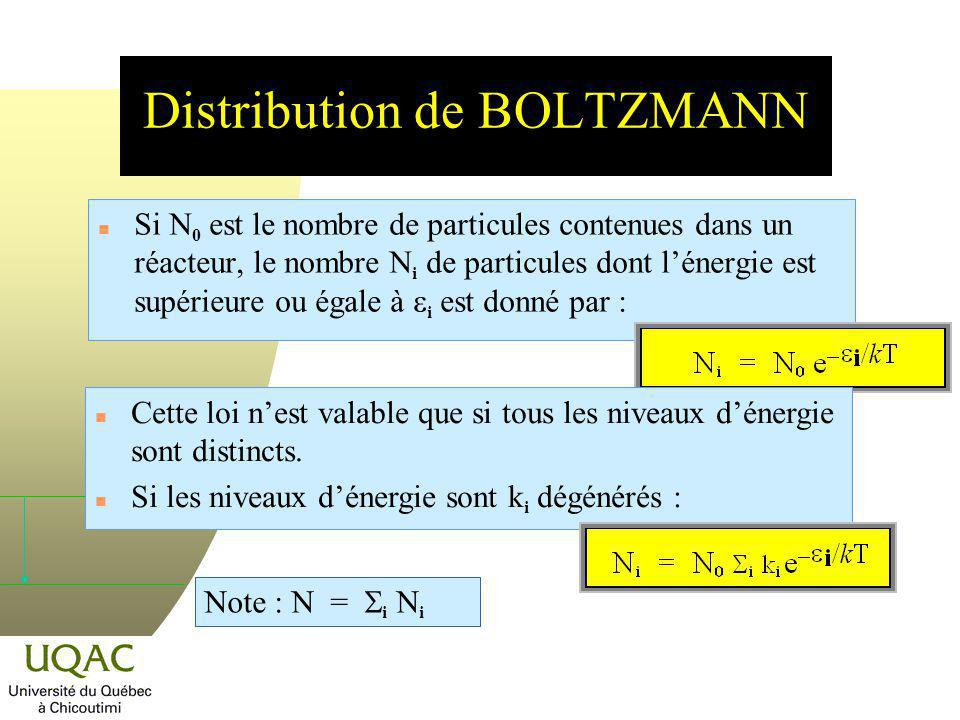 Distribution de BOLTZMANN