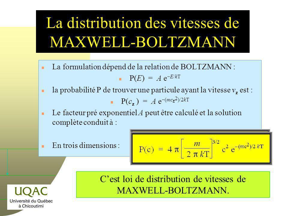 La distribution des vitesses de MAXWELL-BOLTZMANN