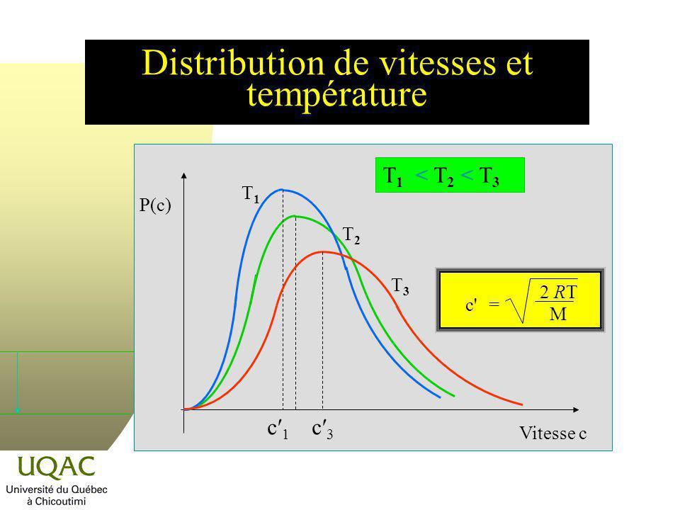 Distribution de vitesses et température